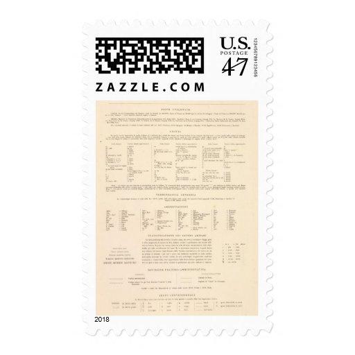 Legend 3031 France Postage Stamp