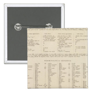 Legend 5355 North Germany 2 Inch Square Button