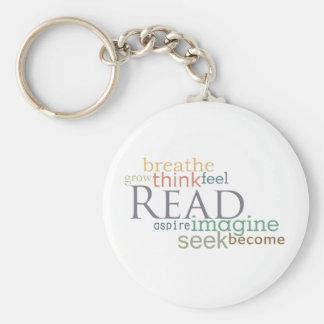 Leído, la búsqueda, se imagina el llavero (la luz)