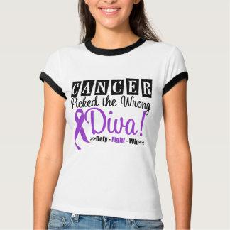 Leiomyosarcoma Cancer Picked The Wrong Diva v2 Dresses