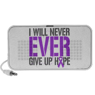 Leiomyosarcoma I Will Never Ever Give Up Hope Speaker System
