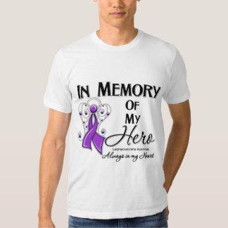 Leiomyosarcoma In Memory of My Hero Dresses