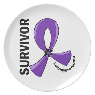 Leiomyosarcoma Survivor 12 Plate