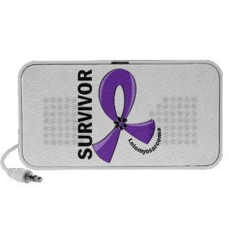 Leiomyosarcoma Survivor 12 PC Speakers