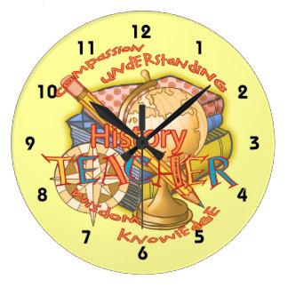 Lema del profesor de la historia reloj