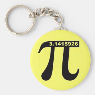 Lemon Pi Keychain