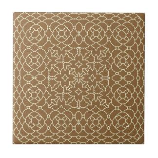 Lemongrass geometric pattern ceramic tile