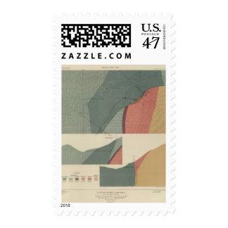 Lenado Mining District Sheet Postage