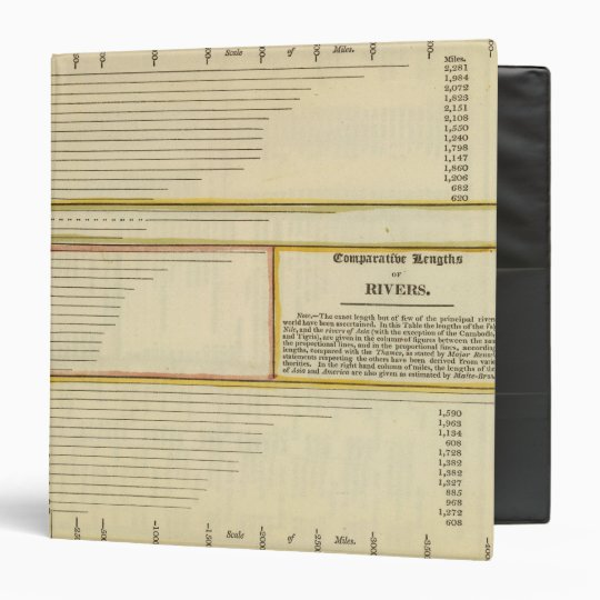 Lengths of rivers 3 ring binder
