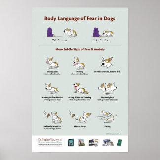 Lenguaje corporal del miedo en perros póster