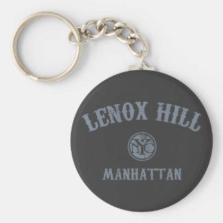 Lenox Hill Keychains