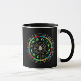 Leo Horoscope Mug
