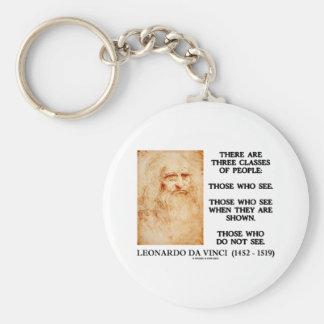 Leonardo da Vinci Three Classes Of People Quote Keychains