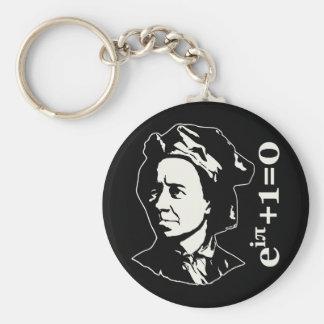 Leonhard Euler Basic Round Button Keychain