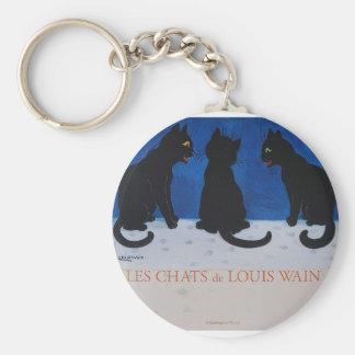 Les Chats de Louis Wain Keychain