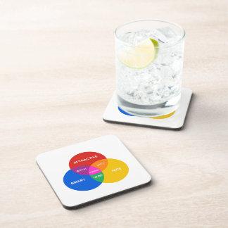 LESBIAN DIAGRAM.png Drink Coaster