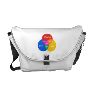 LESBIAN DIAGRAM.png Messenger Bag