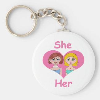 Lesbian Love Basic Round Button Keychain