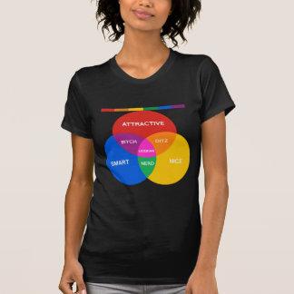 LESBIAN VENN DIAGRAM T-Shirt