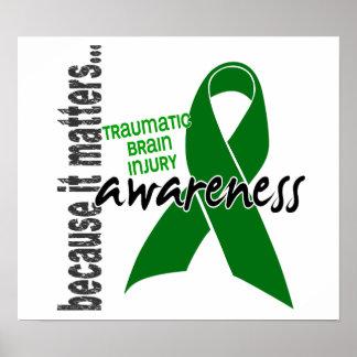 Lesión cerebral traumática TBI de la conciencia 1 Poster