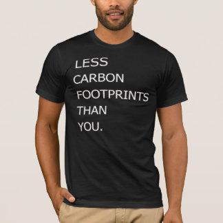Less carbon footprints than you T-Shirt