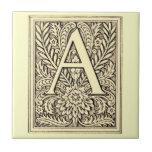 Letra A del alfabeto Tejas Cerámicas