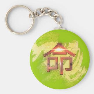 Letras japonesas - vida llavero redondo tipo pin