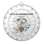 Let's Go Hydroelectric (Generator Turbine) Dart Boards