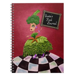 Lettuce Lady Spiral Notebooks