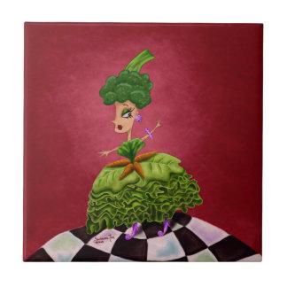 Lettuce Lady Tiles