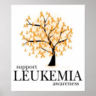Leukemia Tree Poster