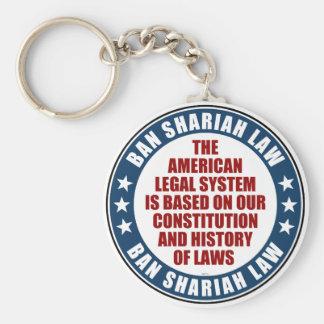 Ley de Shariah de la prohibición Llavero Redondo Tipo Pin