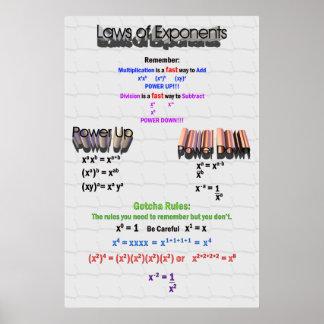 Ley del poster de los exponentes