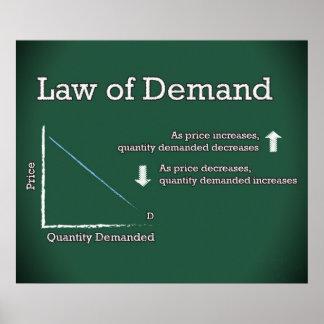 Ley del *UPDATED* de la demanda Posters