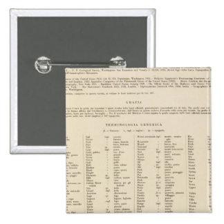 Leyenda 14041 Calif, Nev, Utah, Ariz Pin Cuadrado