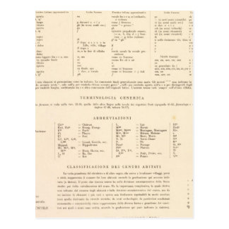 Leyenda 3031 Francia Tarjetas Postales