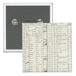 Leyenda del atlas de Egipto Pin Cuadrada 5 Cm