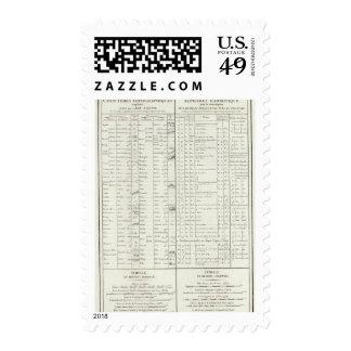 Leyenda del atlas de Egipto Sellos Postales