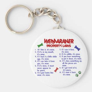 Leyes 2 de la propiedad de WEIMARANER Llaveros Personalizados