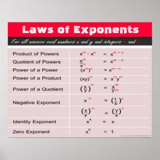 Leyes del poster de la matemáticas de los