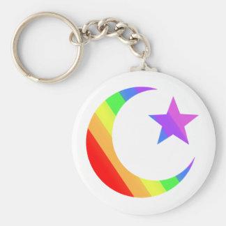 LGBT Muslim Keychain
