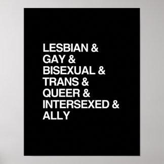 LGBTQI LIST POSTER