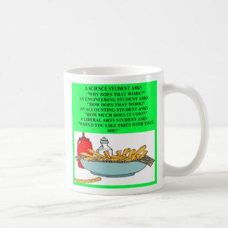 liberal arts science fast food joke, liberal ar... coffee mug