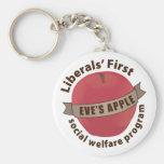 Liberals' First Social Welfare Program Keychain