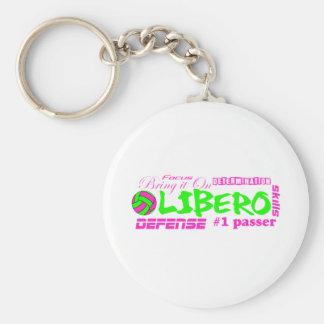 Libero Traits Keychain
