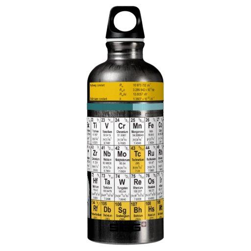 Libertad de la tabla periódica de Oxygentees