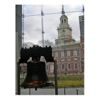 Liberty Bell and Independence Hall Postcard