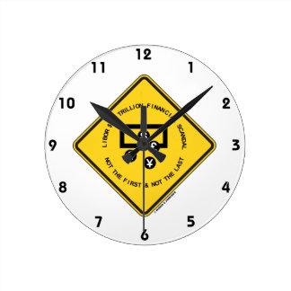 LIBOR $350 Trillion Financial Scandal Warning Sign Wall Clocks