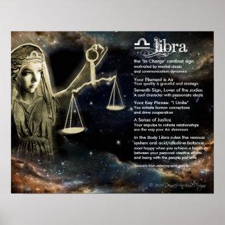 Libra Characteristics Poster