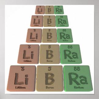 Libra-Li-B-Ra-Lithium-Boron-Radium.png Poster